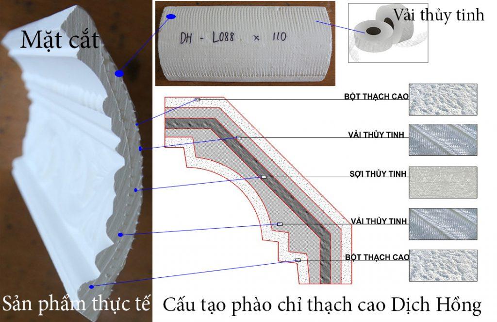 Bề mặt phào chỉ thạch cao Dịch Hồng được cấu tạo 5 lớp
